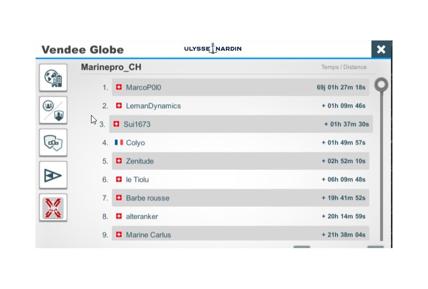 Résultats du concours Virtual Regatta Vendée Globe